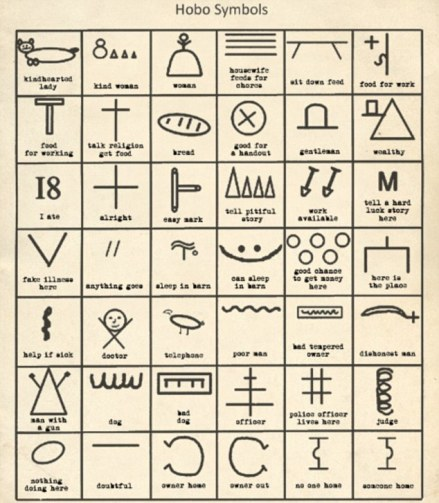 """an analysis of signs and symbols by vladimir nabokov On a sentence in nabokov's 'signs & symbols'  leving's anatomy of a short  story: nabokov's puzzles, codes, """"signs and symbols,"""" a collection of 33 essays, ."""