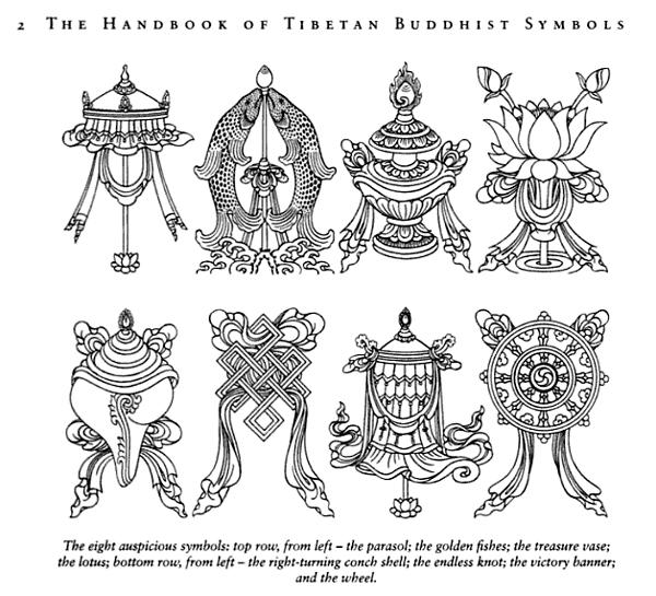 Tibetan_symbols